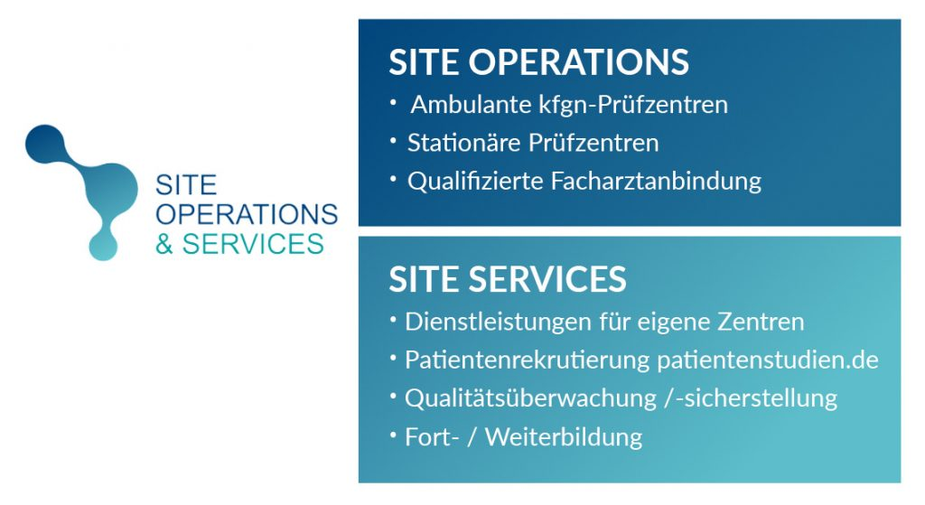 kfgn Site Services Site Operations